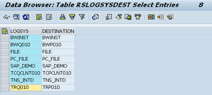 RSLOGSYSDEST difference in LOGSYS and DESTINATION