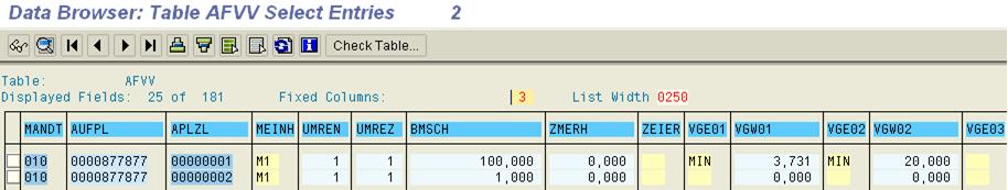 Standard values in table AFVV