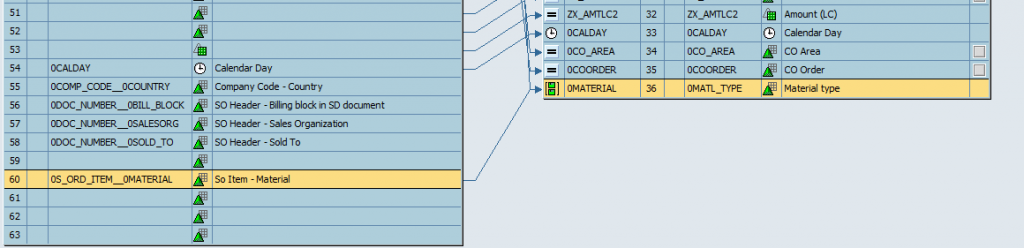 Using navigational attributes instead of ABAP